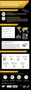 mil forbo flooring sap infographic jpg