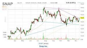 Absnews Investment News
