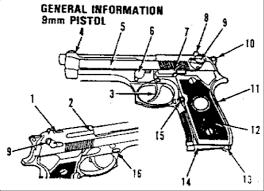 m9 service pistol familiarization 9mm Pistol Parts 9mm Pistol Parts #70 9mm pistol parts