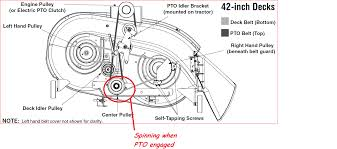 husqvarna lawn mower wiring diagram images wiring diagram for pro zero turn parts diagram car and wiring