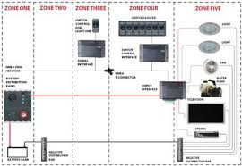 panbo the marine electronics hub bep czone 1 distributed power bep czone sample system diagram jpg