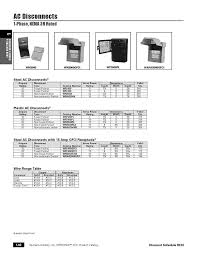 ac disconnect wiring diagram with ac disconnect jpg wiring diagram 15 Amp Plug Wiring Diagram ac disconnect wiring diagram to 714qoxdfykl sl1500 jpg 15 amp 2 pole plug wiring diagram