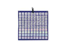 Carson Dellosa 158157 Hundreds Pocket Chart With 100 Clear Pockets Colored Number Cards 26 X 26 Newegg Com