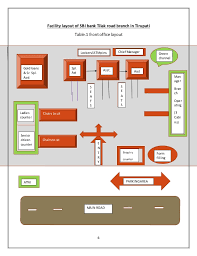 front office layout. 6. Facility Layout Front Office I