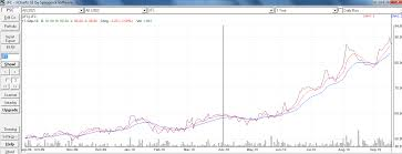 My Personal Analysis Jfc Jollibee Food Corp Investing
