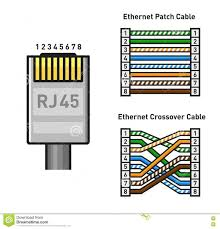 t568b to usb wiring diagram free download wiring diagrams schematics T568B Wiring Standard fantastic t568b wiring schematic pictures inspiration electrical cat 6 cable wiring diagram t568b crossover cable t568b