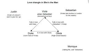 love triangle mr sullivan s digital classroom pic 1