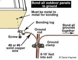 how to install a subpanel how to install main lug bond solar panel to ground rod bond outdoor