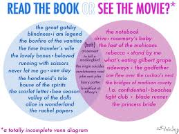Book Vs Movie Venn Diagram Book Versus Movie Two Men Enter
