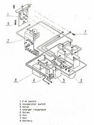 taylor dunn electric cart 36 volt wiring diagram on taylor images Club Car Electric Golf Cart Wiring Diagram taylor dunn electric cart 36 volt wiring diagram 10 taylor dunn wiring diagram pdf taylor dunn b2 wiring diagram 1991 clubcar electric golf cart wiring diagram