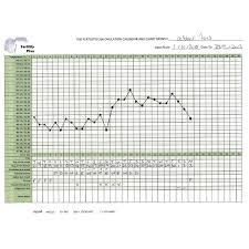 Basal Temp Chart Printable The Best Basal Body Temp Chart Printable Suzannes Blog
