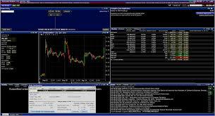 Interactive Brokers Chart Trader Interactive Brokers Vs Thinkorswim 2019