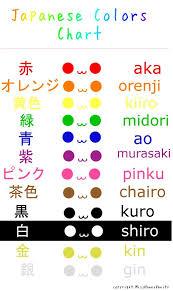 Japanese Color Chart Learn Japanese Colors By Misshoneyvanity On Deviantart