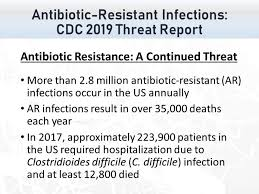 Antibiotic Resistant Infections Cdc 2019 Threat Report Mpr