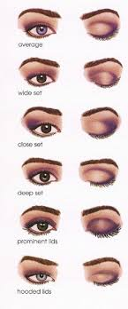makeup tips for diffe eye shapes including deep set and hooded eyes