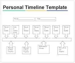 Timeline For Kids Template Wsopfreechips Co