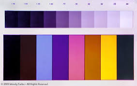 Shades Of Purple Colour Chart Wendy Carlos Colorvision3