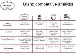 Marketing Competitive Analysis Template Competitor Example Sample ...