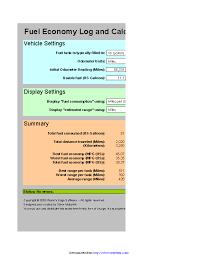 mileage calculator excel math archives pdfsimpli