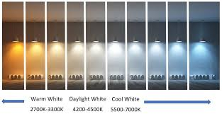 Led Color Temperature Chart Led Lighting What Is Color Temperature Homelectrical Com