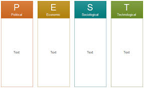 Pest Analysis Template Pest Examples Free Pest Chart Templates