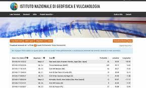 INGV, la localizzazione automatica dei terremoti in tempo reale arriva sul  web » Sicilia Report