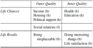 quality of life research paper essayempire quality of life research scheme 3