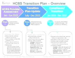Transition Plan Template Word Role Transition Plan Free Word Template Download Leadership