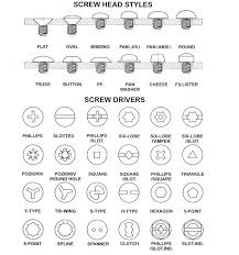 Screw Head Styles Chart Stainless Steel Flat Head Machine Screw