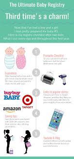baby item checklist baby registry checklists marks of motherhood