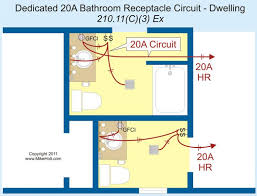 branch circuit requirements and the nec part 1 electrical Outlet Circuit Diagram a single 20a, 120v circuit can supply all of the outlets in a single bathroom, as long as no single load exceeds 10a gfci outlet circuit diagram