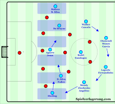 Analysing Manchester City's attack: structural considerations and variations