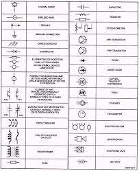 Medical Charting Symbols Click The Image To Open In Full
