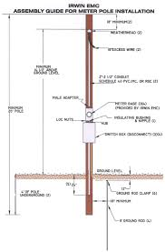 power pole anchor wiring diagram wiring library power pole wiring diagram