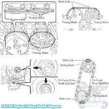 2002 2011 toyota camry timing marks diagram 2az fe engine 2002 2011 toyota camry timing marks diagram 2az fe engine