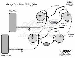 Wiring p90 pickups telecaster humbucker photo inspirations pots diagram stacked diagrams dsl guitar dimarzio