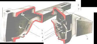 Отчет по производственной практике Контент платформа ru Корпус автосцепки