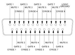 shure publications user guides scm810 91- Mc3m at Shure 810 Handheld Speaker Microphone Wiring Diagram