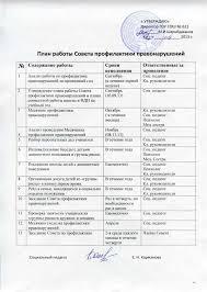 Отчет по учебной практике педагога в детском саду Бесплатные отчеты по практике