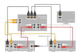 vga to rca cable circuit diagram wirdig to rca cable wiring diagram also midi cable wiring diagram further rca