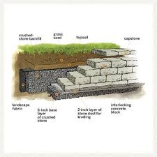 23 building a retaining wall ideas