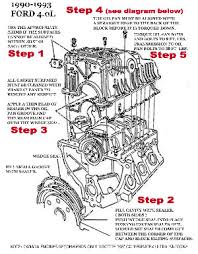 tech tip oil leak repair for 1990 '93 4 0l ford v6 engines Ford Ranger 4 0 Engine Diagram the 4 0l ford v6 has been a problem engine for oil leaks for years this engine has been used in the aerostar, explorer and ranger pickups ford ranger 4.0 engine diagram