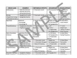 Diabetes Medications Chart Pdf Diabetes Mellitus Medications Chart Pdf File