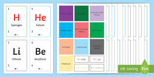 Periodic Table Ceiling Or Wall Display Themed Top Cards Game
