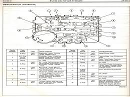 95 ford ranger fuse box diagram wiring diagrams 1999 mazda b3000 fuse box diagram at 1999 Ford Ranger Xlt Fuse Box Diagram