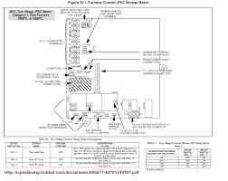 furnace blower motor wiring diagram weick best of with wiring and furnace blower motor wiring code furnace blower motor wiring diagram weick best of with wiring and mesmerizing for