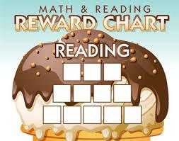 Math And Reading Reward Chart Imom