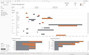 Create Gantt Chart Tableau Using Gantt Charts In Tableau To Manage Projects Tableau