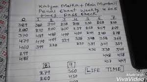Kalyan Mumbai Penal Chart 01 03 2019 Kalyan Weekly Chart Free Kalyan Open Today Matka