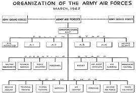 Air Force Rank Pay Chart 2016 Military Pay Chart 2016 Bah Archives Military Paygrade Chart